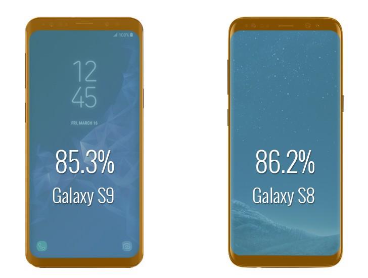 Galaxy S9 ve Galaxy S8
