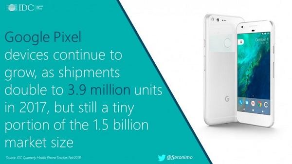 Google Pixel ve Essential Phone