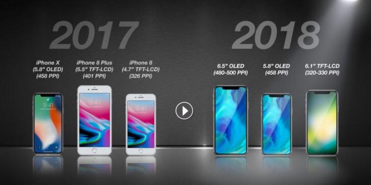 iPhone 2018 Modelleri Daha Büyük, Daha Güçlü, Daha Ekranlı!