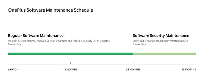 OnePlus telefonlar için güncelleme