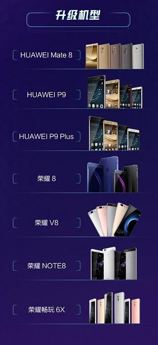 Huawei P9 /P9 Plus ve Mate 8