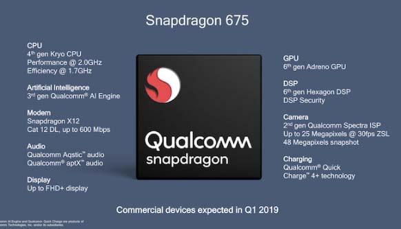 Qualcomm Snapdragon 675 oyunu değiştiriyor! Huawei ve Samsung suskun!