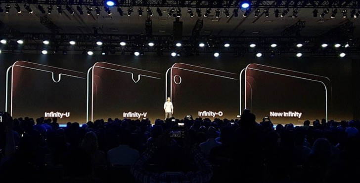 Galaxy S10 ekran
