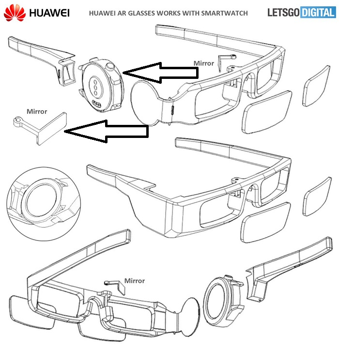Huawei arttırılmış gerçeklik