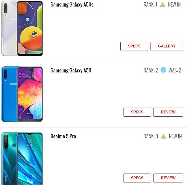 Haftanın en popüler telefonları sıralamasında uzun süredir Galaxy A serisi telefonları görüyoruz