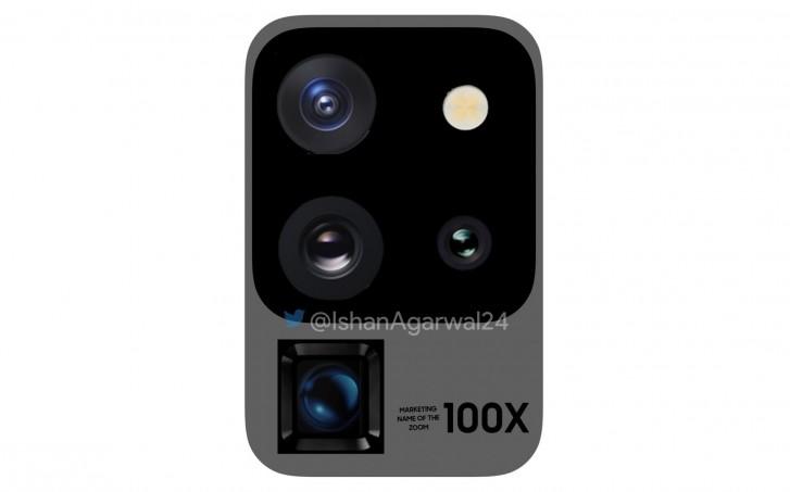 Samsung Galaxy S20 Ultra kamera tarafında bakın ne sunacak?