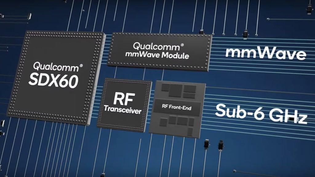 Snapdragon 875'in özellikleri