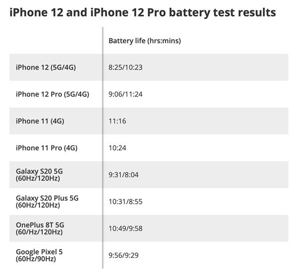 iPhone-15-5g