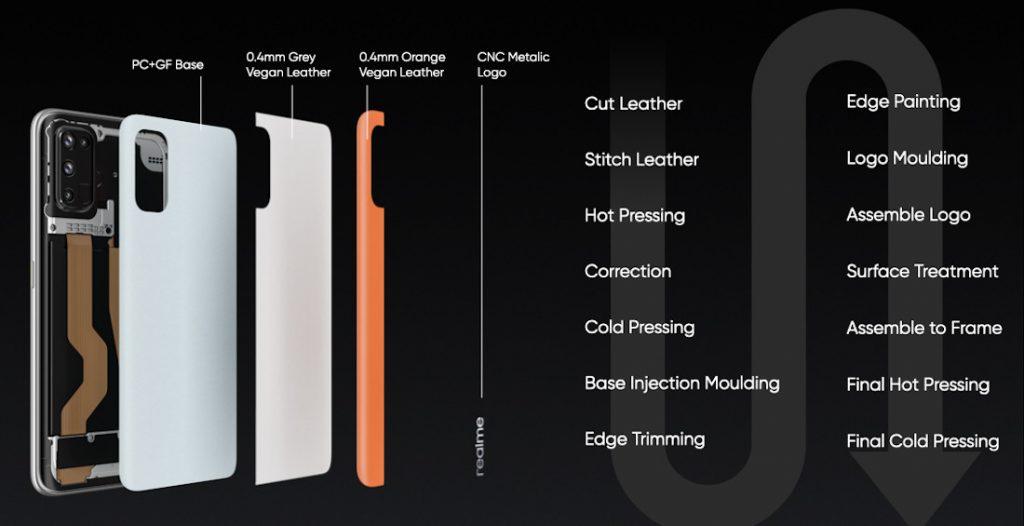 Realme 7 Pro Sun Kissed Leather Edition