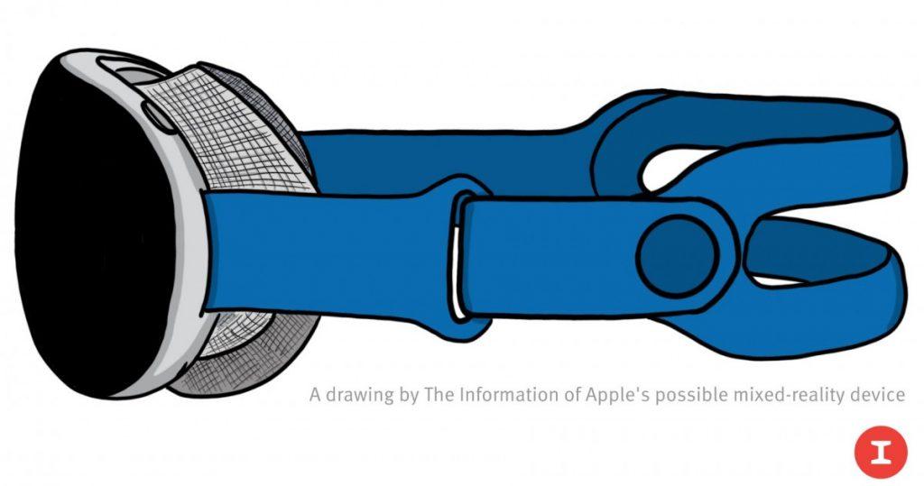 Apple AR/VR