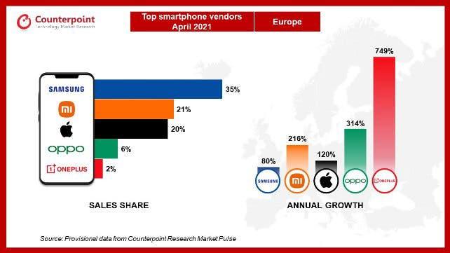 Avrupa'nın En Büyük Telefon Üreticileri