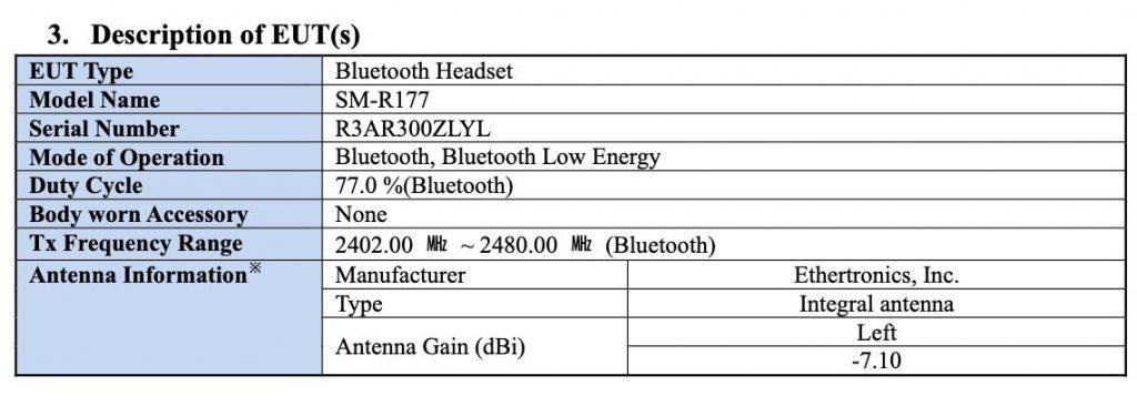 Samsung Galaxy Buds 2 FCC