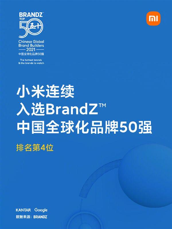 Xiaomi Brandz