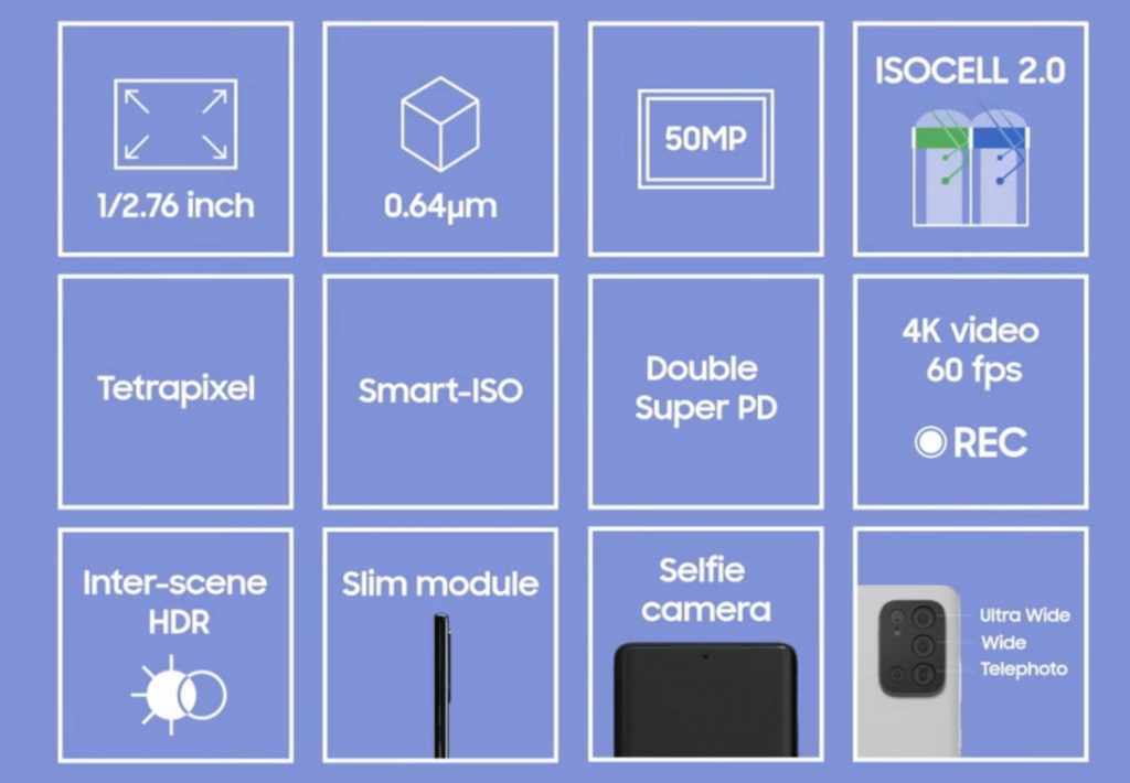 Samsung ISOCELL JN1 50MP