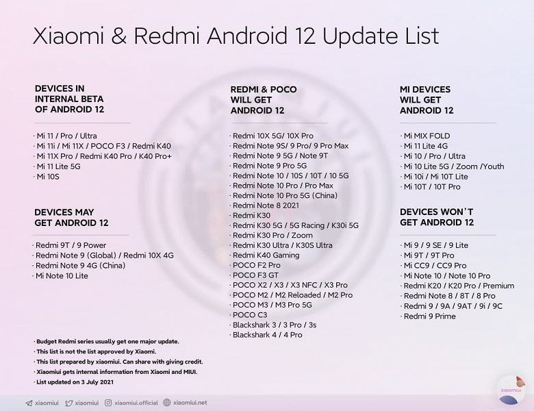 Android 12 Alacak Xiaomi