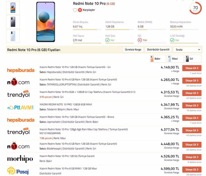 Redmi Note 10 Pro Türkiye